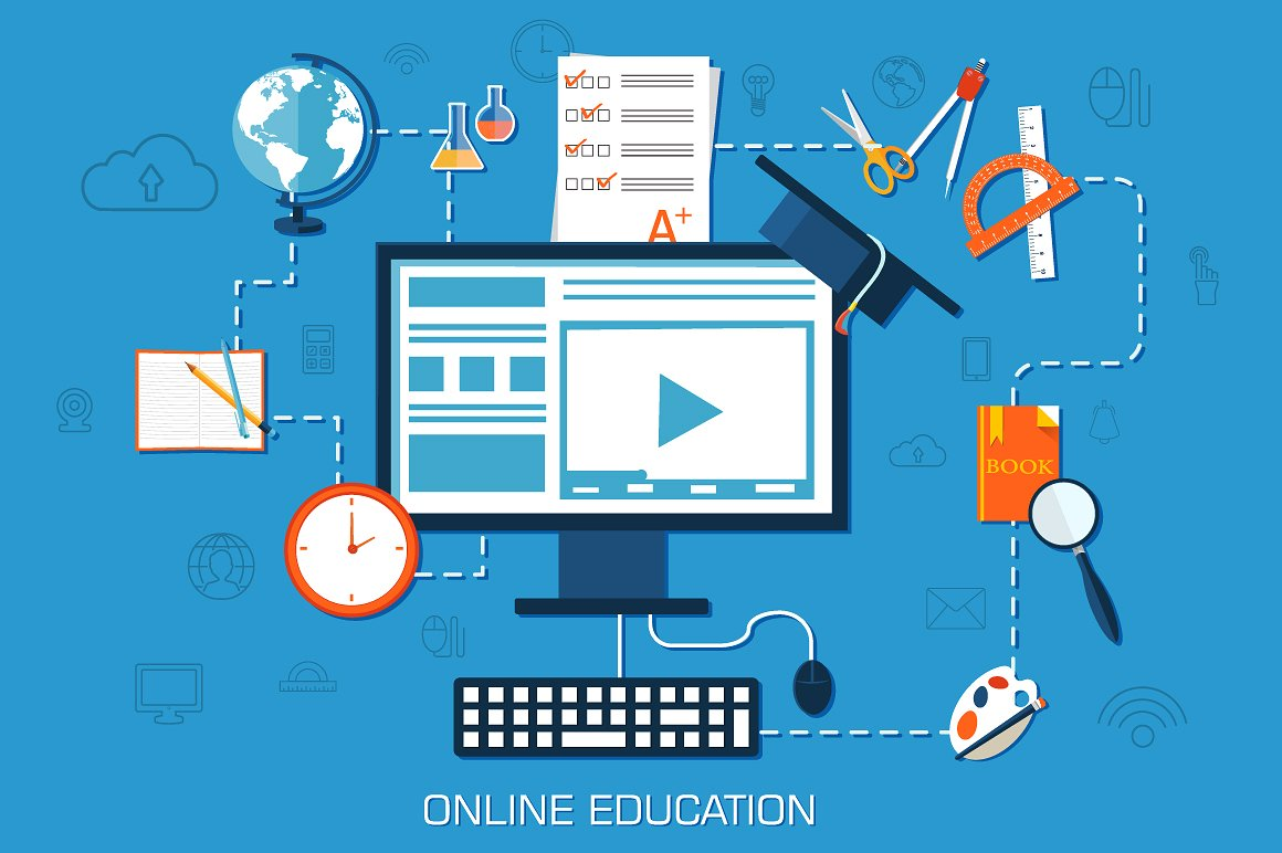 Performance-oriented Online Learning Management Systems to Boost up The Employee's Productivity