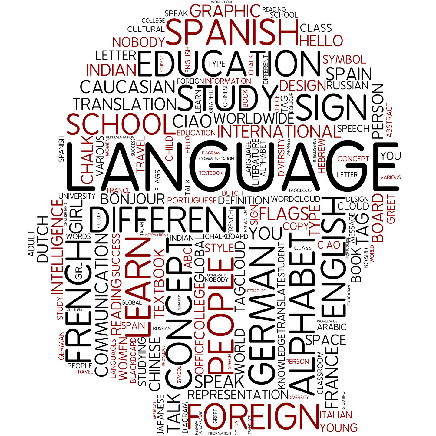 Some Guidelines on Maximizing The Advantages of Specialized Language Translation Services